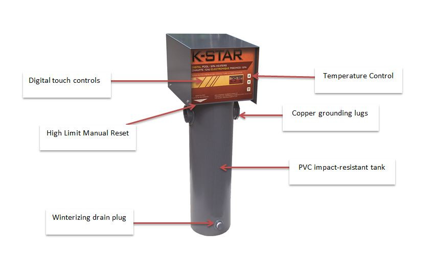 K-Star Digital Salt Water Friendly 15KW (90,000 L) Electric Pool/Spa Heater