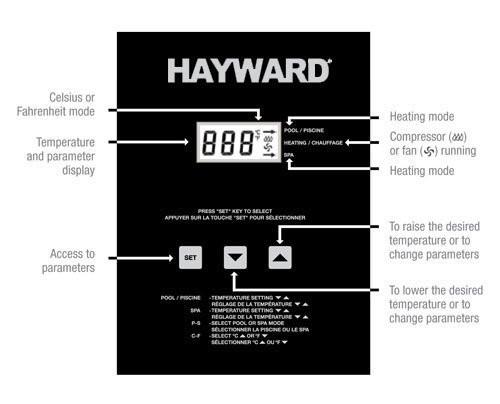 Hayward HeatPro 95,000 BTU In Ground Heat Pump