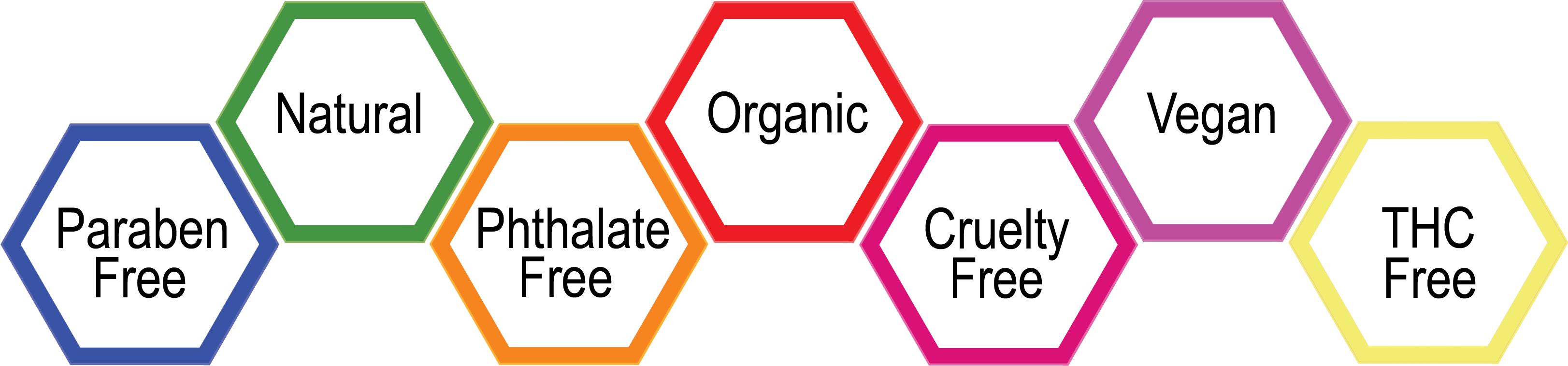 honeycombs-for-dewbee.png