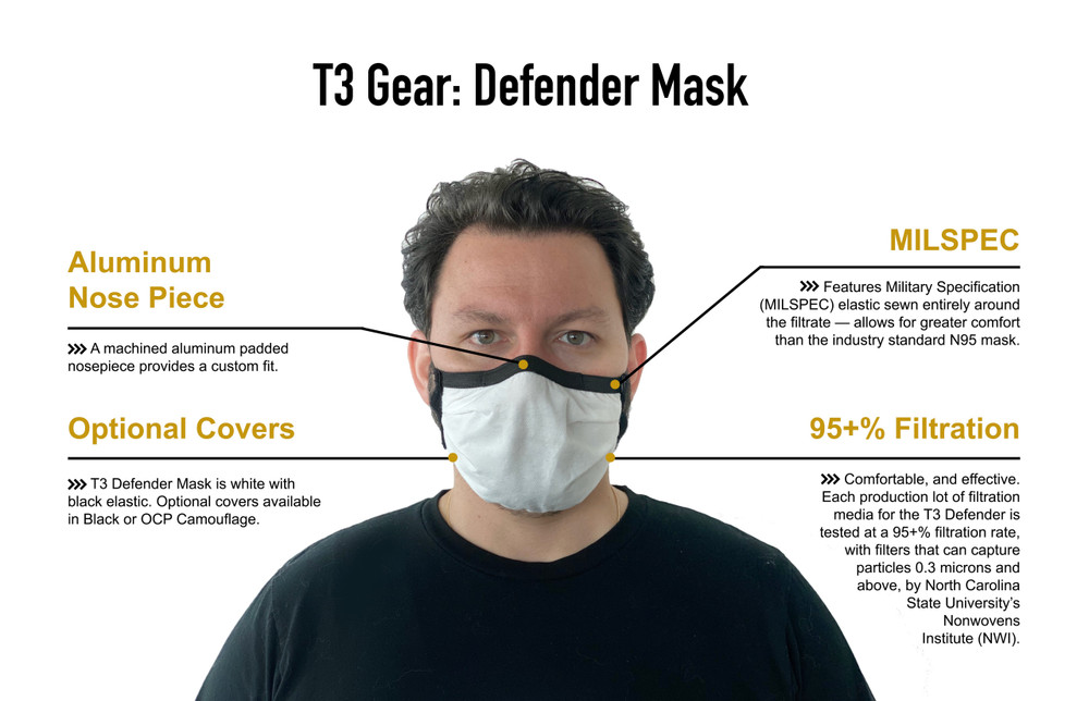 T3 Defender Mask, 10 Pack