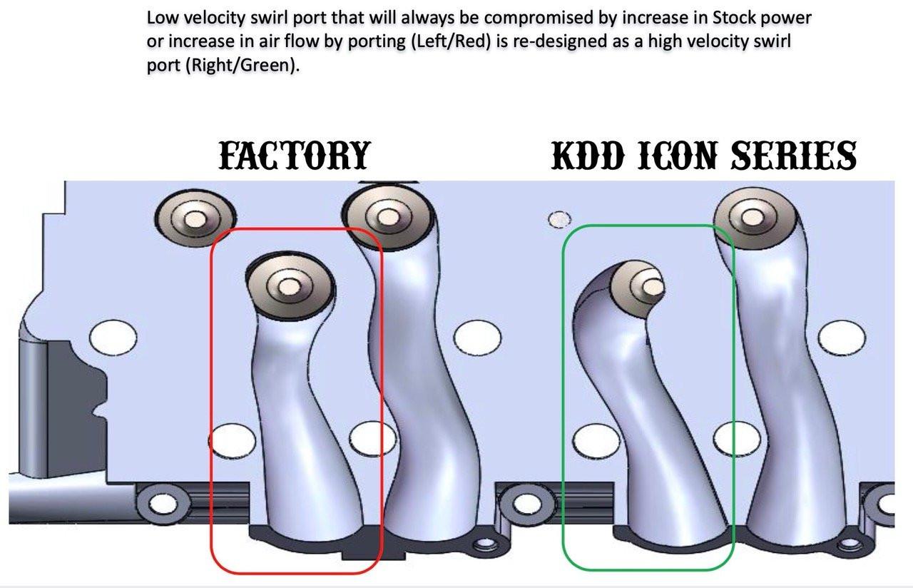 KDD Port Design