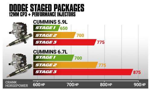 BD 5.9L Cummins Stage 3 Performance CR Pump & Injectors Package - Dodge 2003-2004
