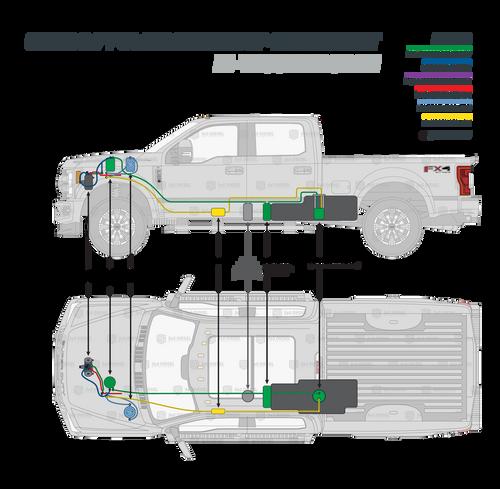 S&S Diesel Motorsport Gen2 6.7L Power Stroke CP4.2 Bypass Kit with Return Filter Assembly 2011-2016 Ford 6.7L Powerstroke