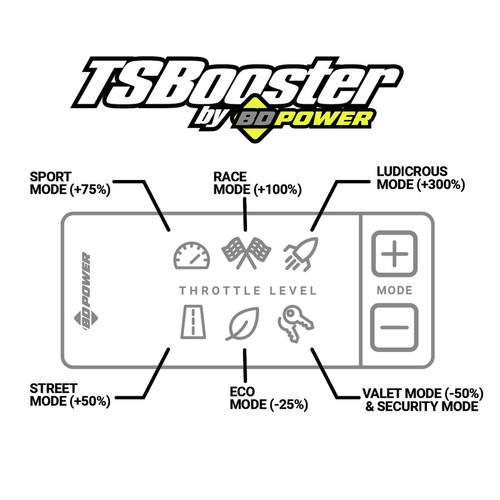 BD-Power Throttle Sensitivity Booster V3.0