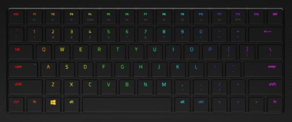 Razer Blade 15 Keyboard Key Replacement