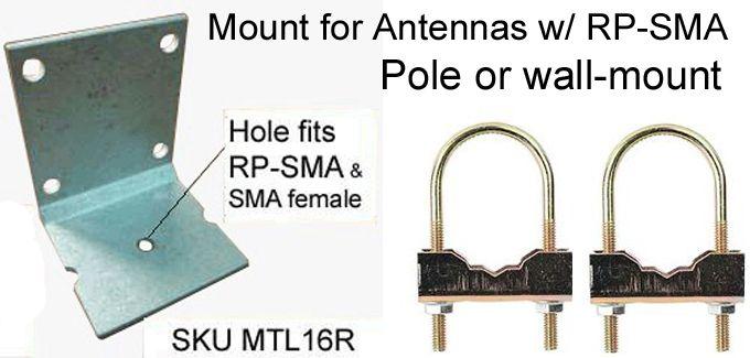 Mount for RP-SMA antennas