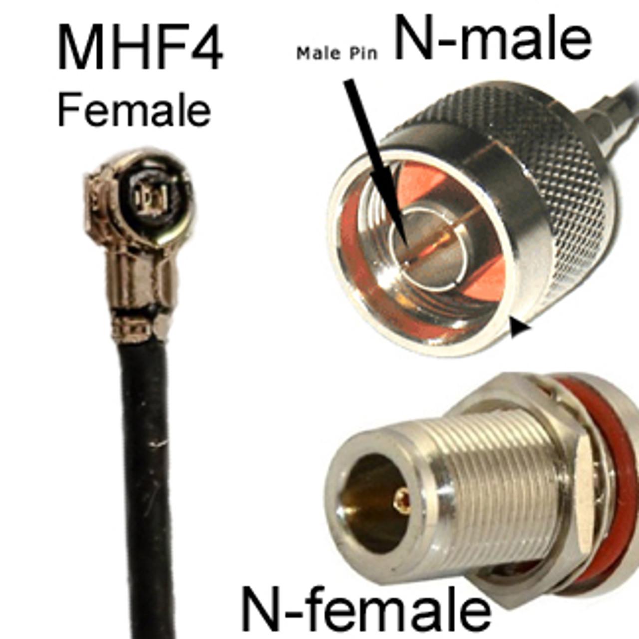 N female
