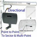 Directional WiFi Antennas: Point to Point, Point to Multipoint, and Sector