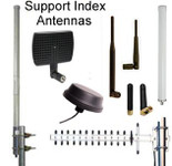 Antenna Support, How to Choose an Antenna