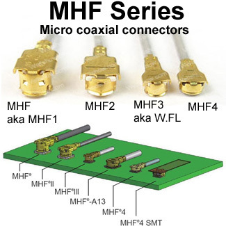 MHF Series