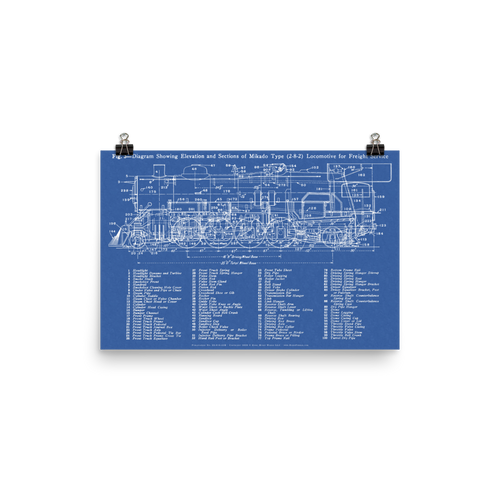 Mikado 2-8-2 Steam Locomotive Railroad Blueprint-style Poster (BLUE)