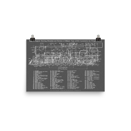 Mikado 2-8-2 Steam Locomotive Railroad Blueprint-style Poster (GRAY)