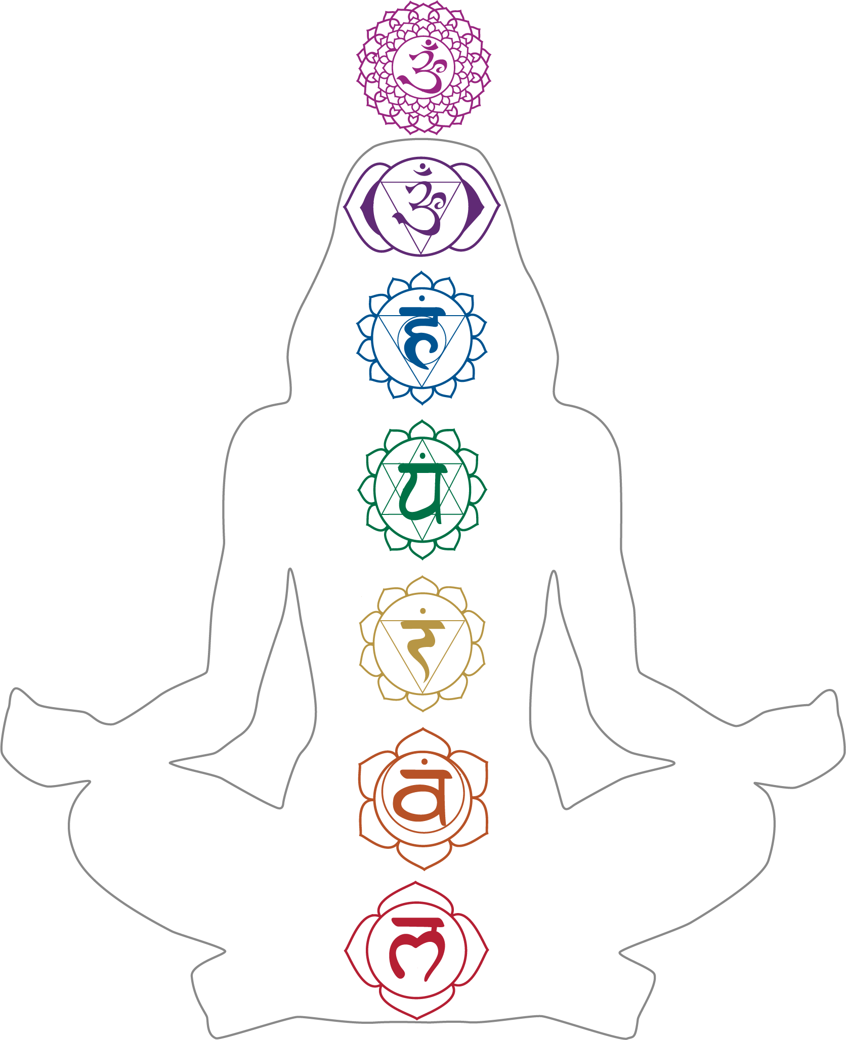 Learn Chakras