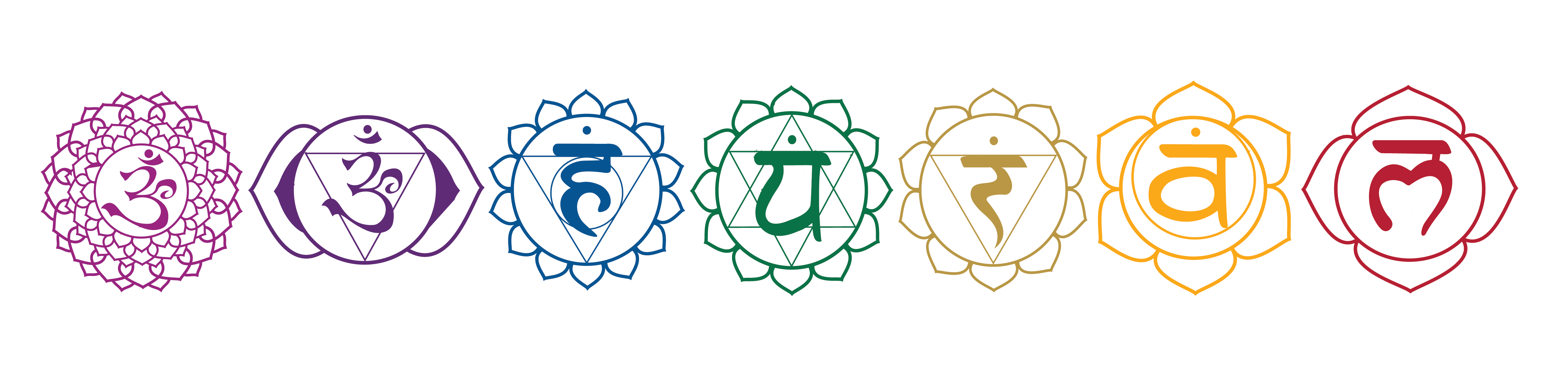 Chakra Wellbeing Guide