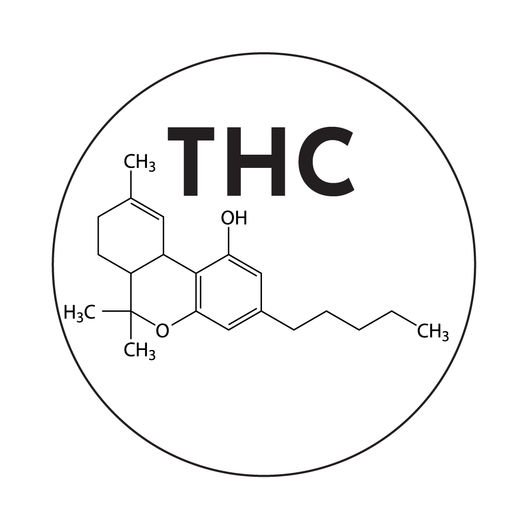 less-than-0.3percent-thc.png