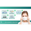 SAVEWO 3D MASKS Ultra 30Pcs | 救世 3D超立體口罩Ultra ASTM Level 3 - 清涼型 偏耳帶版 (30片獨立包裝/盒) Made in HK