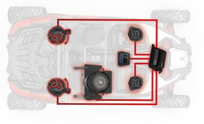 SSV Works 2019 Can-Am X3 Complete Audio Kit with JVC 5-Speaker X32-5A1