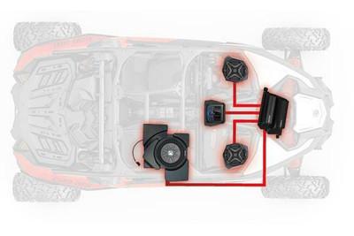 SSV Works Can-Am Maverick X3 Audio Kit w/ JVC 3-Speaker X32-3A1
