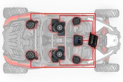 SSV Works Can-Am Maverick X3 Audio Kit w/ JVC 6-Speaker X32-6A1