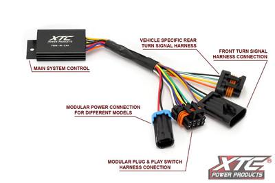 XTC Honda Talon Plug & Play ATS Self Cancel Turn Signal System w/ Horn (ATS-HON-S6)