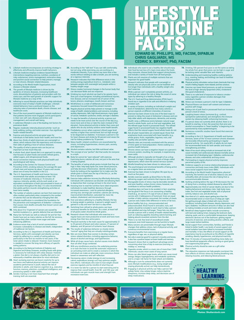 101 Lifestyle Medicine Facts - Poster
