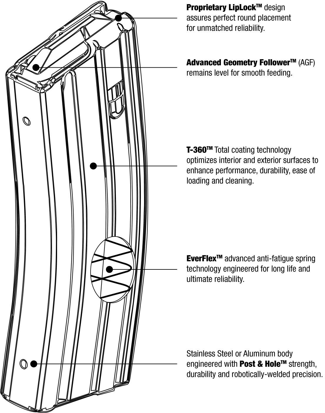 duramag-rifle-graphic.jpg