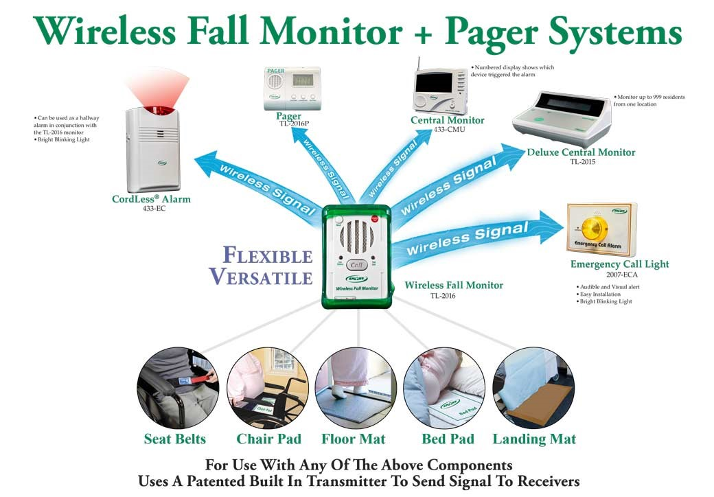 national-call-systems-wireless-call-monitor-tl-2016.jpg