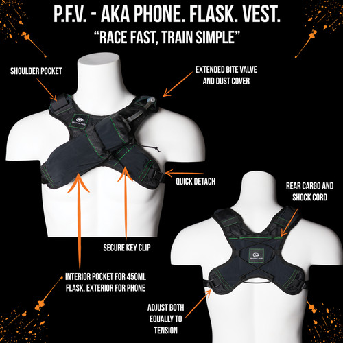 Phone. Flask. Vest.