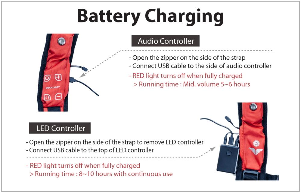 condor-battery-red.jpg