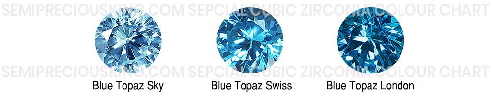 semipreciousking.com-blue-topaz-cz-colour-chart.jpg