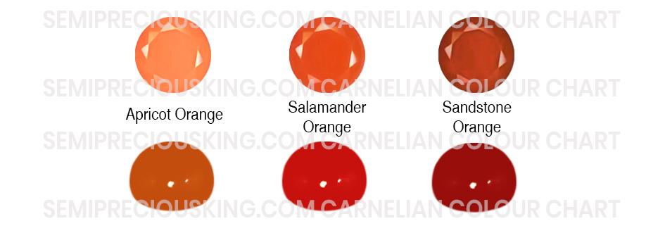 semipreciousking.com-carnelian-colour-chart.jpg