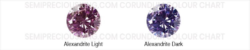 www.semipreciousking.com-corundum-alexandrite-colour-chart.jpg