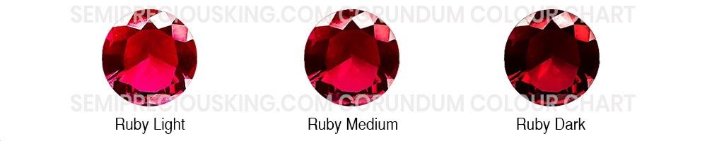 www.semipreciousking.com-corundum-ruby-colour-chart.jpg.jpg