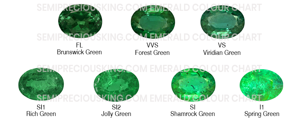 www.semipreciousking.com-emerald-colour-chart.jpg