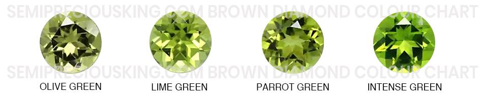 Semipreciousking.com Peridot Colour chart.jpg