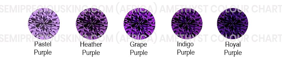 semipreciousking.com-Africa-Amethyst-colour-chart.jpg