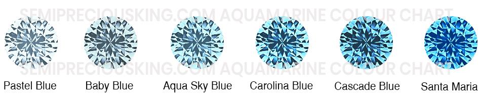semipreciousking.com-Aquamarine-colour-chart.jpg