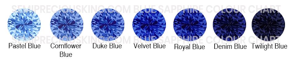 semipreciousking.com-Blue-sapphire-colour-chart.jpg