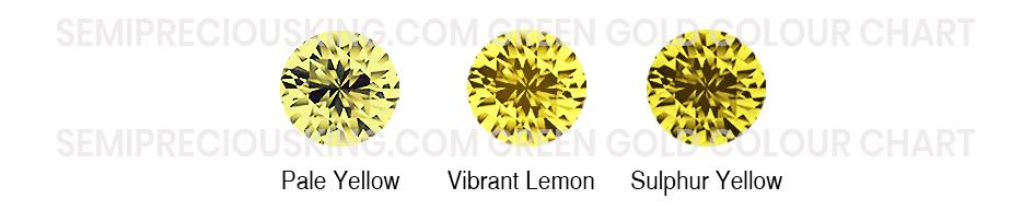 semipreciousking.com-green-gold-colour-chart.jpg