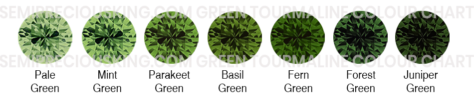 semipreciousking.com-green-tourmaline-colour-chart.jpg