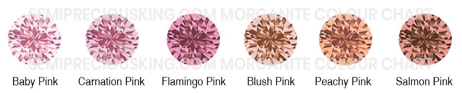 semipreciousking.com-morganite-colour-chart.jpg