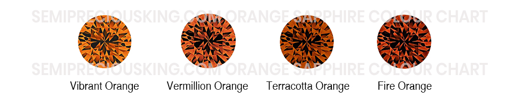 semipreciousking.com-Orange-sapphire-colour-chart.jpg