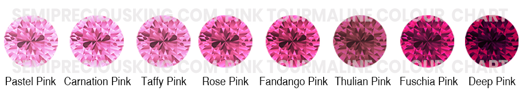 semipreciousking.com-pink-tourmaline-colour-chart.jpg