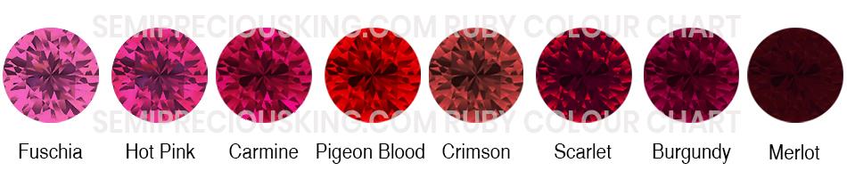 semipreciousking-ruby-colour-chart-final.jpg