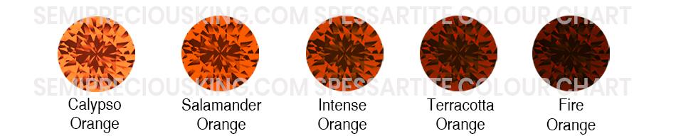 semipreciousking.com-spessartite-colour-chart.jpg