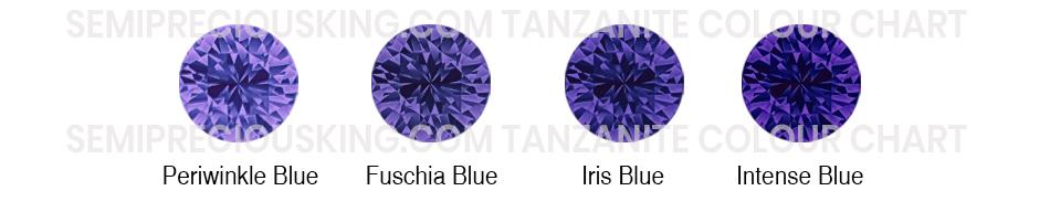 semipreciousking.com-tanzanite-colour-chart.jpg