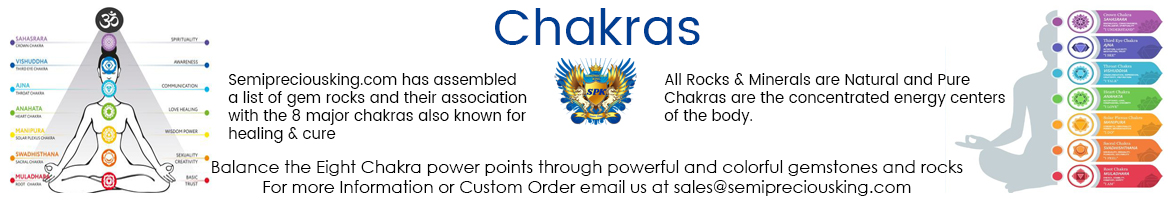 shop-by-chakras.jpg