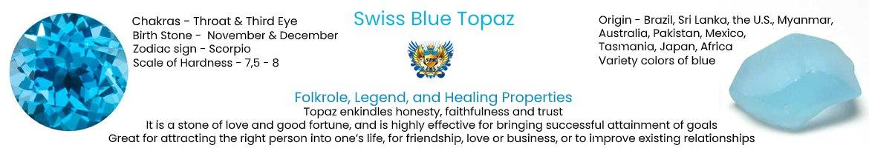 swiss-blue-topaz.jpg