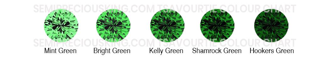 semipreciousking.com-tsavorite-colour-chart.jpg