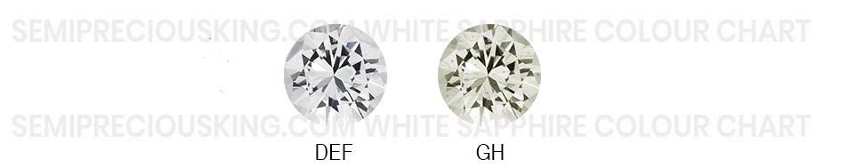 www.semipreciousking.com white-sapphire color chart-.jpg